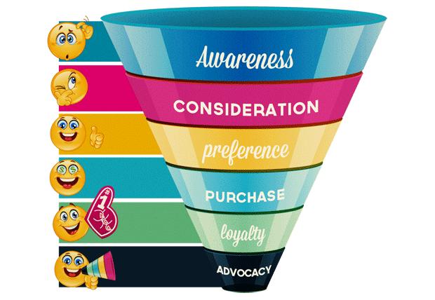 Marketing de contenidos por qué tu negocio lo necesita