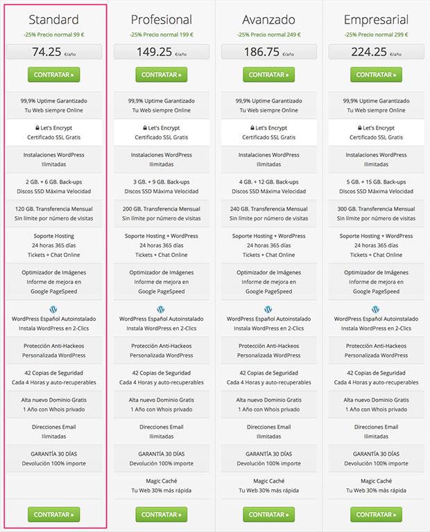 como crear un blog en WordPress planes de hosting